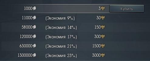 купить золото war thunder